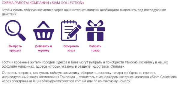 vidy-tekstov-dlya-sajta-12.1-min