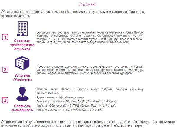 vidy-tekstov-dlya-sajta-22-min