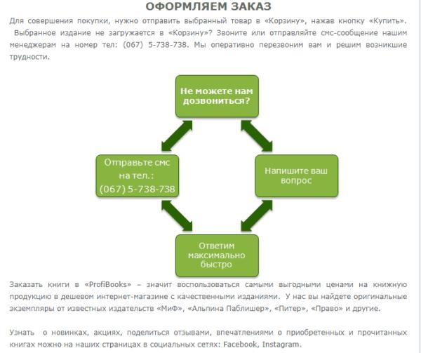 vidy-tekstov-dlya-sajta-28-min