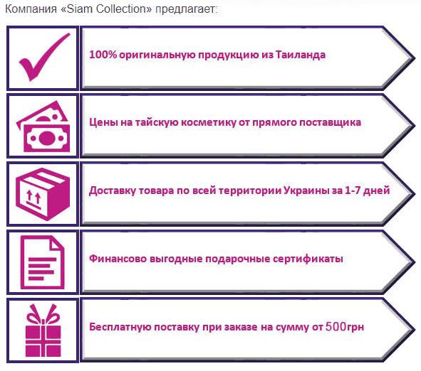 vidy-tekstov-dlya-sajta-6-min