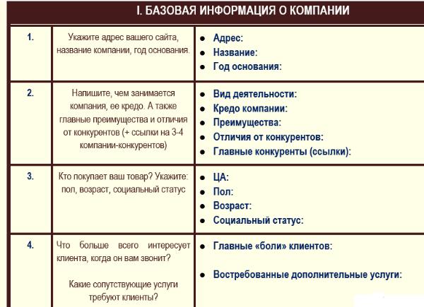 Пример брифа