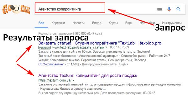 Запрос на поиск в Google