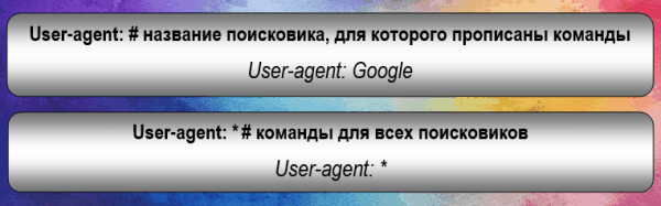 иректива User-agent для robots.txt