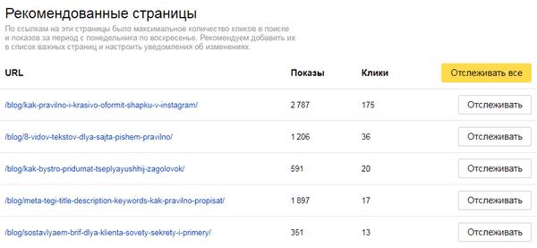 Рекомендованные страницы в Яндекс.Вебмастер