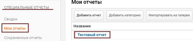 Google Analytics: мои отчеты