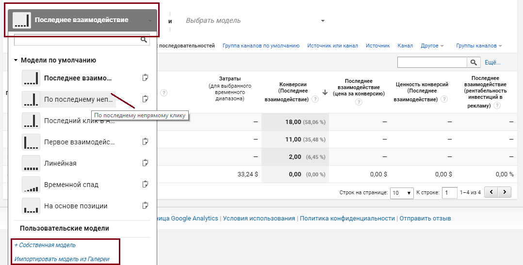 Google Analytics, атрибуция