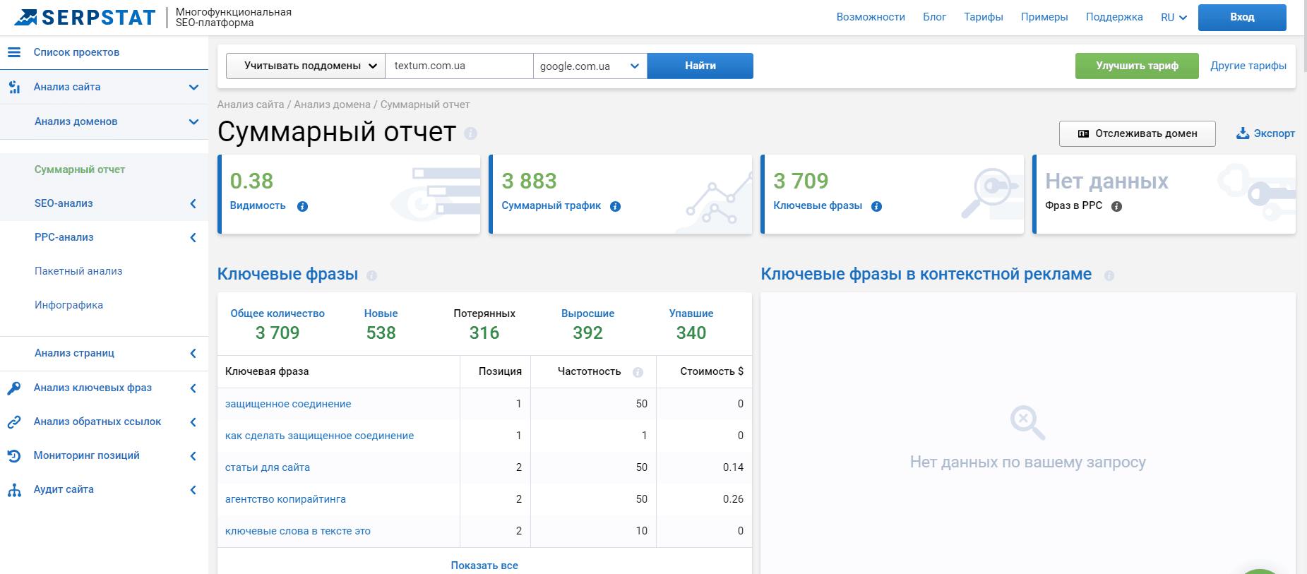 Семантическое ядро для сайта: анализ конкурентов через Serpstat