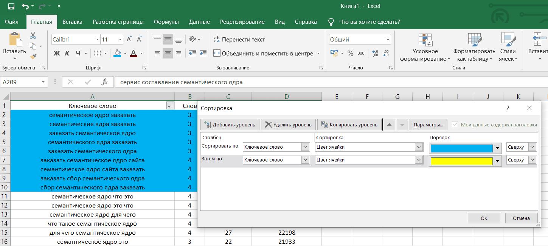 Семантическое ядро для сайта: кластеризация СЯ в таблице Эксель