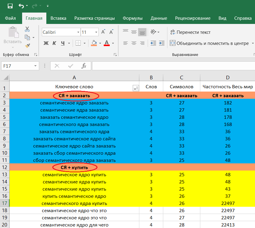 Семантическое ядро для сайта: кластеризация СЯ вручную