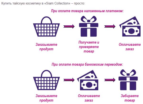 vidy-tekstov-dlya-sajta-21-min