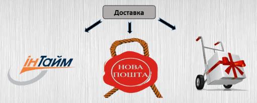 vidy-tekstov-dlya-sajta-23-min