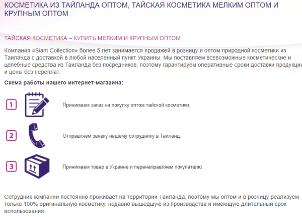 vidy-tekstov-dlya-sajta-32-min