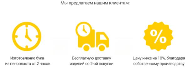 vidy-tekstov-dlya-sajta-5-min