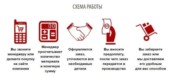 """Наглядно оформленные контакты в статье """"О компании"""""""