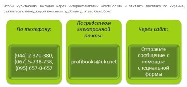 Скрин контактов с сайта ProfiBooks