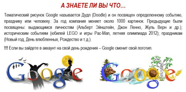 Цікаві факти про компанію Гугл