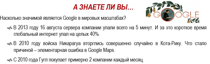 Невідомі факти про Google