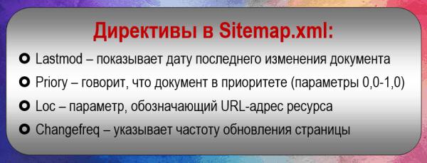 Карта сайта (Sitemap): директивы