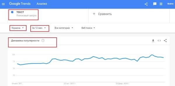 Скрин результатов сервиса Google Trends