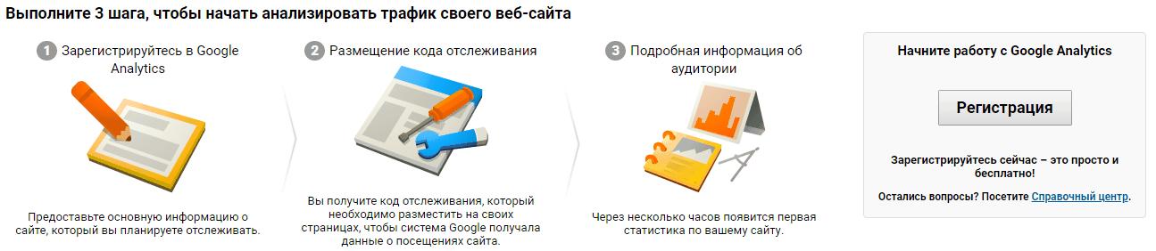 Гугл Аналитикс: вход в систему