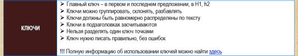 ТЗ для копирайтера: пример