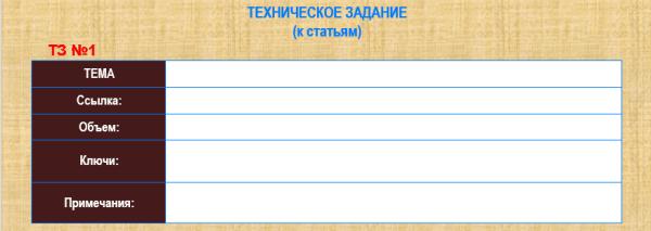 ТЗ для копирайтера: шаблон