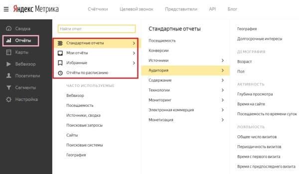 Раздел «Отчеты» в  Яндекс. Метрике