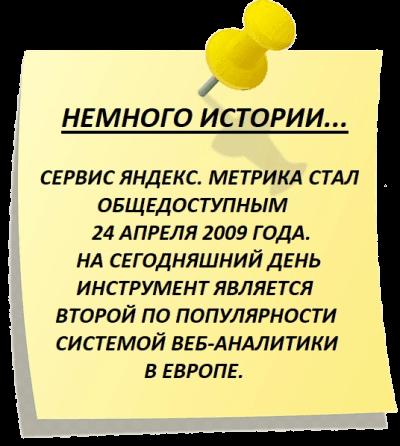 Интересная информация про Яндекс. Метрику