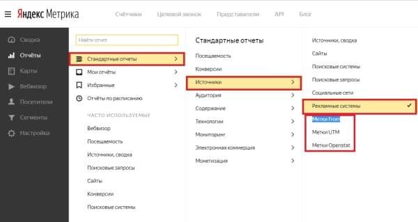 Раздел «Реклама» в Яндекс. Метрике