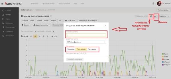 Формирование периодичности отчетов «Аудитория» в Яндекс. Метрике