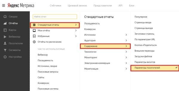 Отчеты раздела «Содержание» в  Яндекс. Метрике