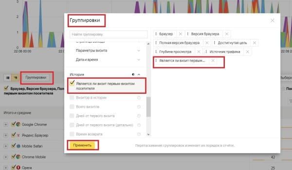 Группировка данных в отчете «Браузеры» в  Яндекс. Метрике