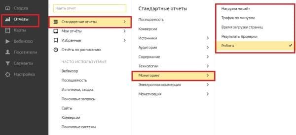 Перечень отчетов в разделе «Мониторинг» в  Яндекс. Метрике