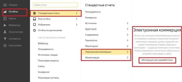 Отчеты «Электронная коммерция» и «Монетизация» в  Яндекс. Метрике