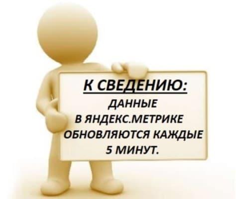 Информация про обновление данных в Яндекс. Метрике