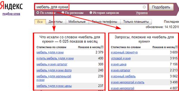 Ключевые запросы в Yandex WordStat