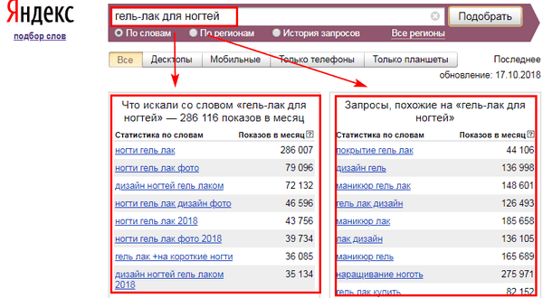 Ключи в Yandex WordStat