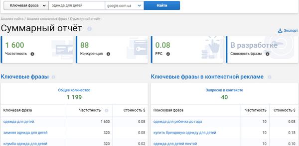 Список ключей в Serpstat