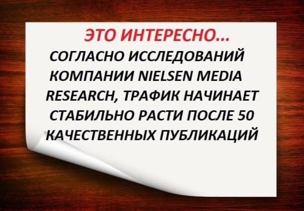 Интересная информация про контент-маркетинга