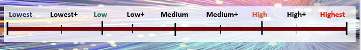 Шкала оценки качества сайта асессорами Гугл