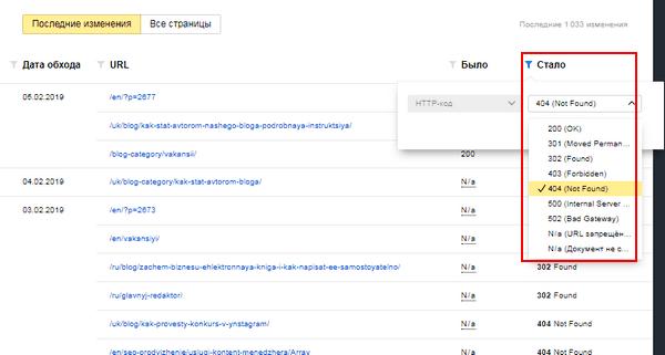 Фильтр страниц 404 Not Found в Яндекс.Вебмастер