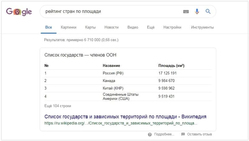 Featured snippets таблицей