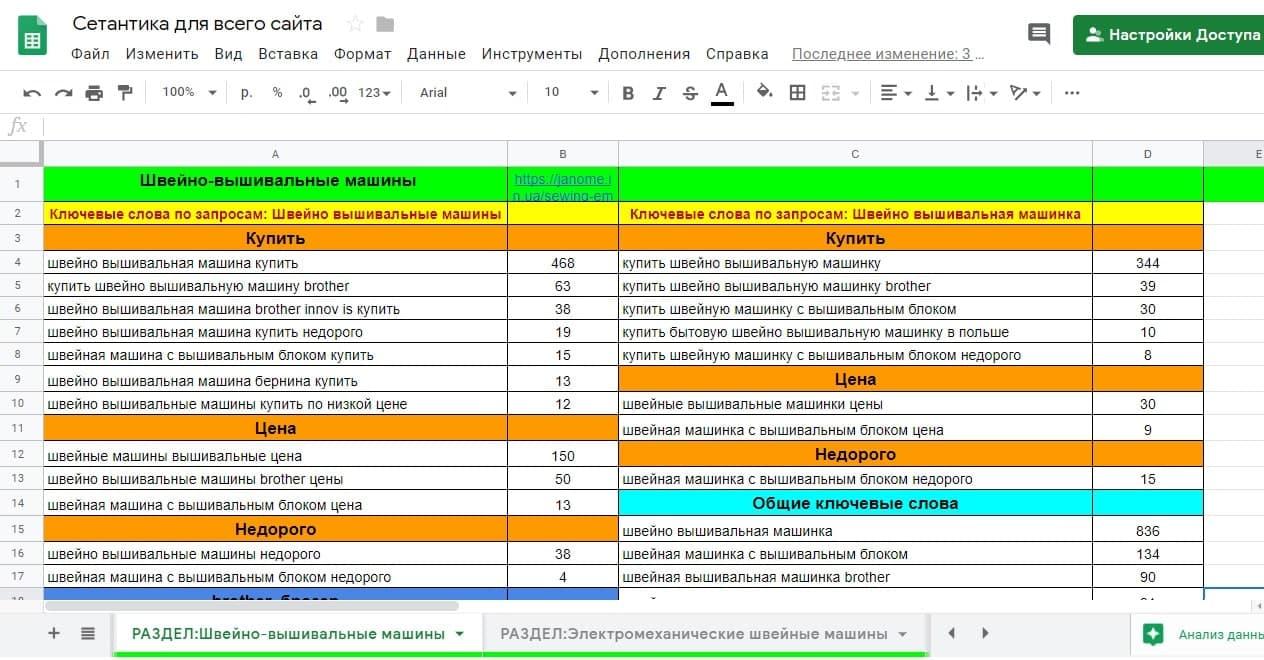 seo-prodvizhenie-sayta-kakie-rabotyi-vklyuchaet-9-min