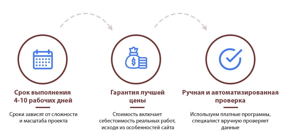 Преимущества заказа услуги SEO-аудит сайта в «Textum»
