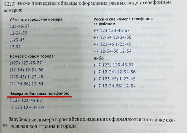 Фрагмент страницы из справочника А.Э. Мильчина