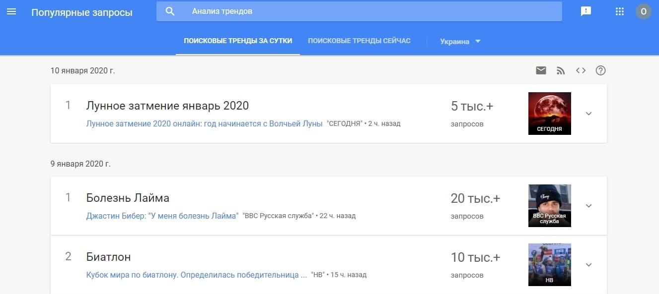 Популярные темы на каждый день в онлайн-сервисе Google Trends