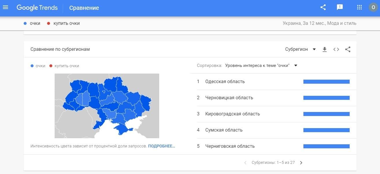 Географическая статистика трендовости запроса «очки» в онлайн-сервисе Google Trends