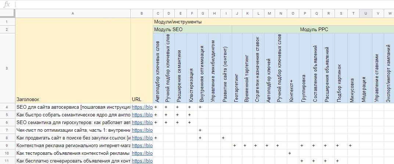 Тематический план PromoPult