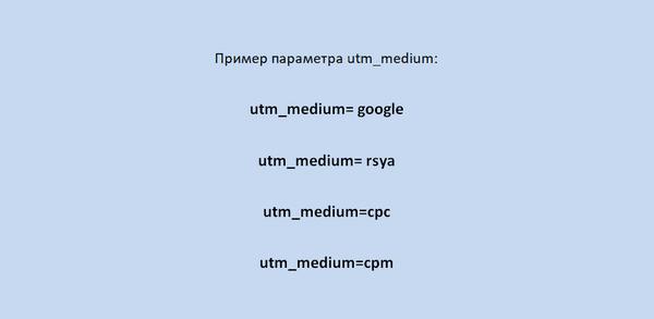 Пример utm_medium