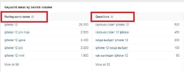Результаты поиска по сервису Ahrefs.com
